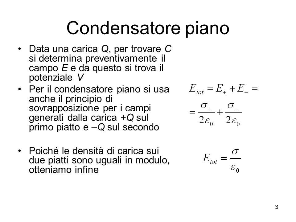 Condensatore pianoData una carica Q, per trovare C si determina preventivamente il campo E e da questo si trova il potenziale V.