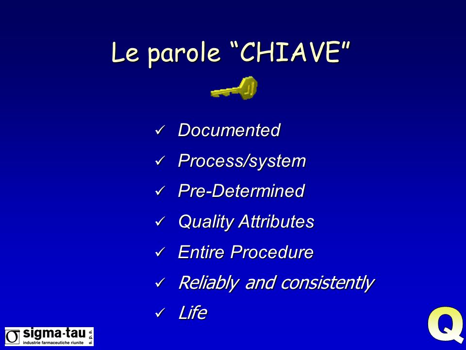 Le parole CHIAVE Q Documented Process/system Pre-Determined
