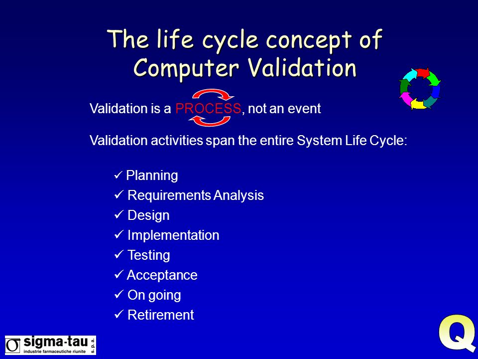 The life cycle concept of Computer Validation