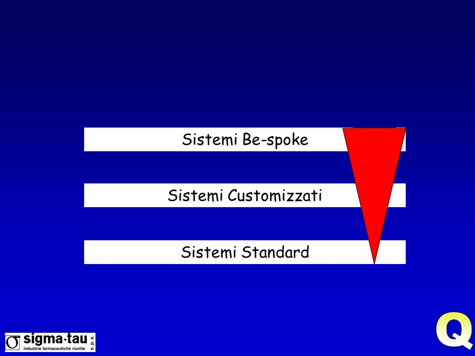 Sistemi Be-spoke Sistemi Customizzati Sistemi Standard Q