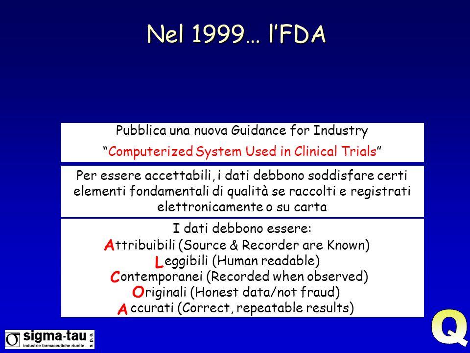 Nel 1999… l'FDA Q A L C O A Pubblica una nuova Guidance for Industry