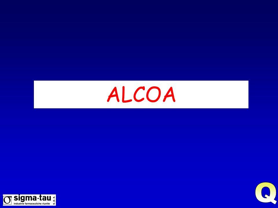 ALCOA Q