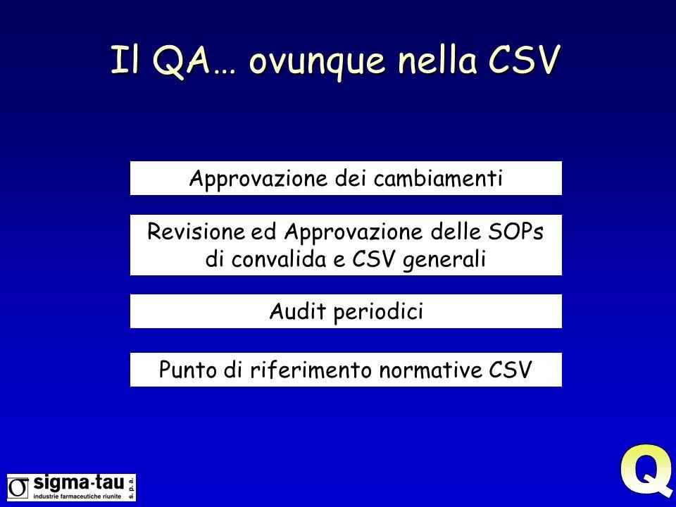 Il QA… ovunque nella CSV