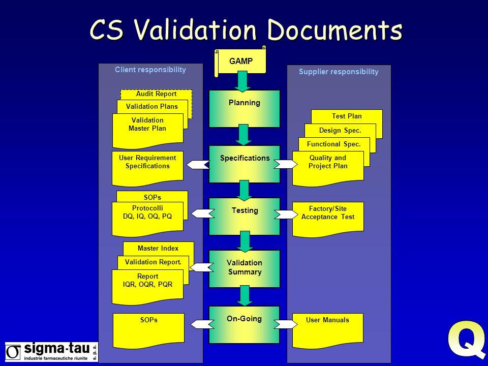 CS Validation Documents
