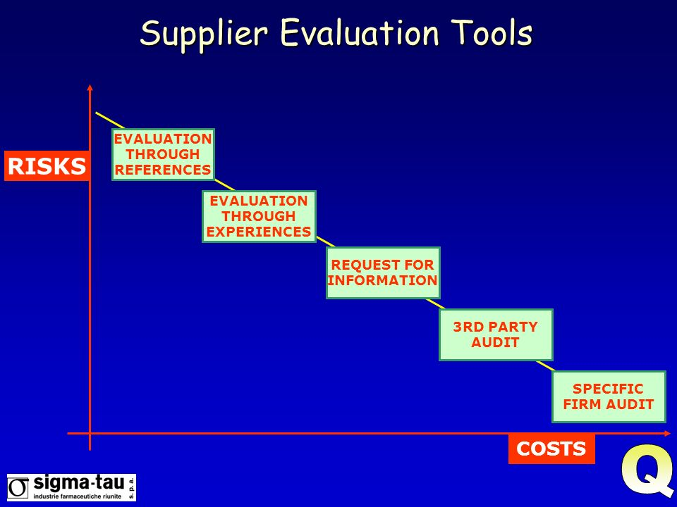Supplier Evaluation Tools