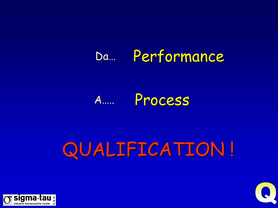 Da… Performance Process A….. QUALIFICATION ! Q