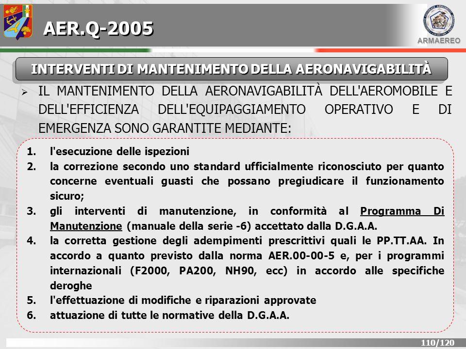 INTERVENTI DI MANTENIMENTO DELLA AERONAVIGABILITÀ