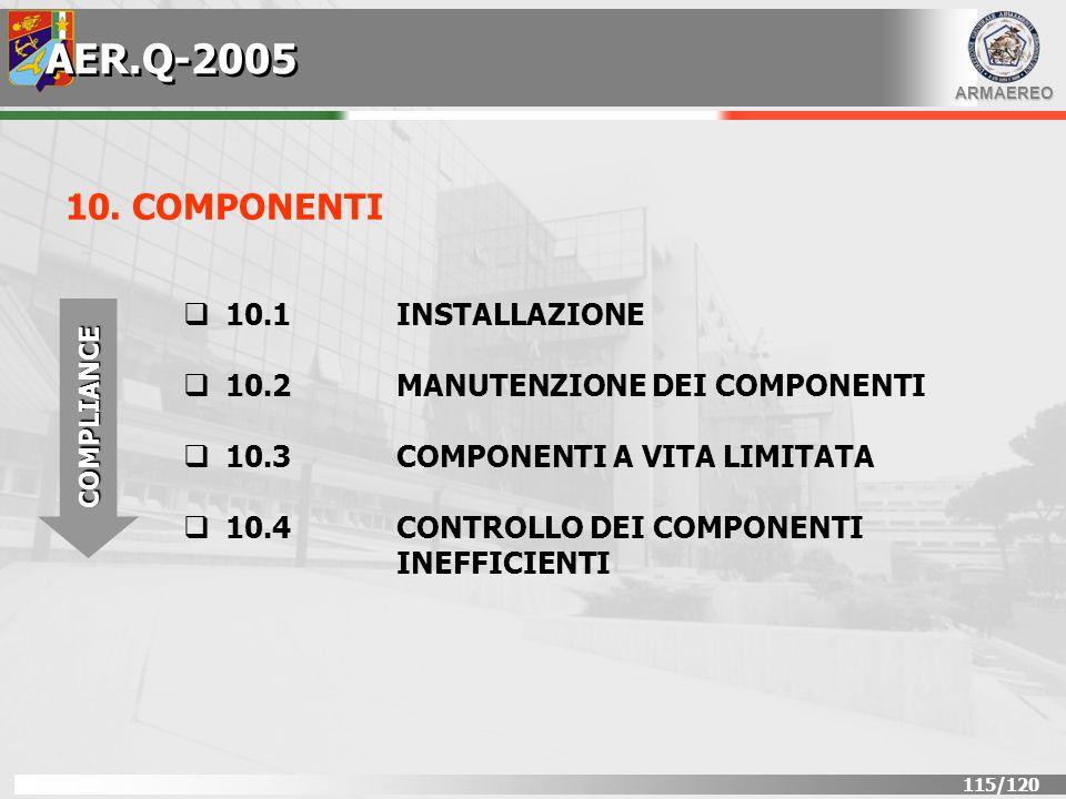 AER.Q-2005 10. COMPONENTI 10.1 INSTALLAZIONE