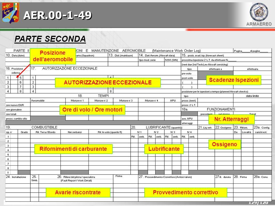 AER.00-1-49 PARTE SECONDA Posizione dell'aeromobile Scadenze Ispezioni