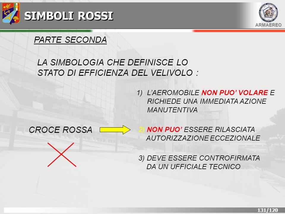 SIMBOLI ROSSI PARTE SECONDA