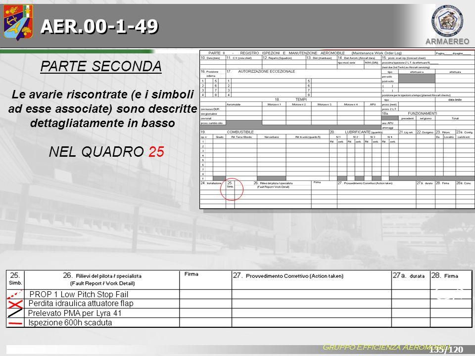 AER.00-1-49 PARTE SECONDA NEL QUADRO 25
