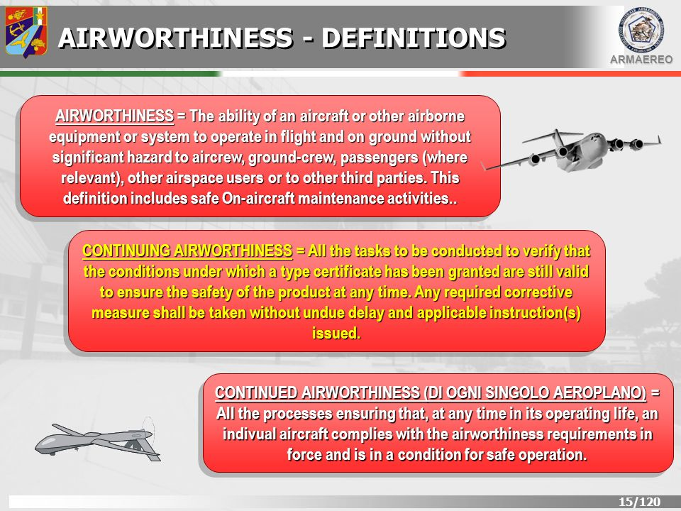 AIRWORTHINESS - DEFINITIONS