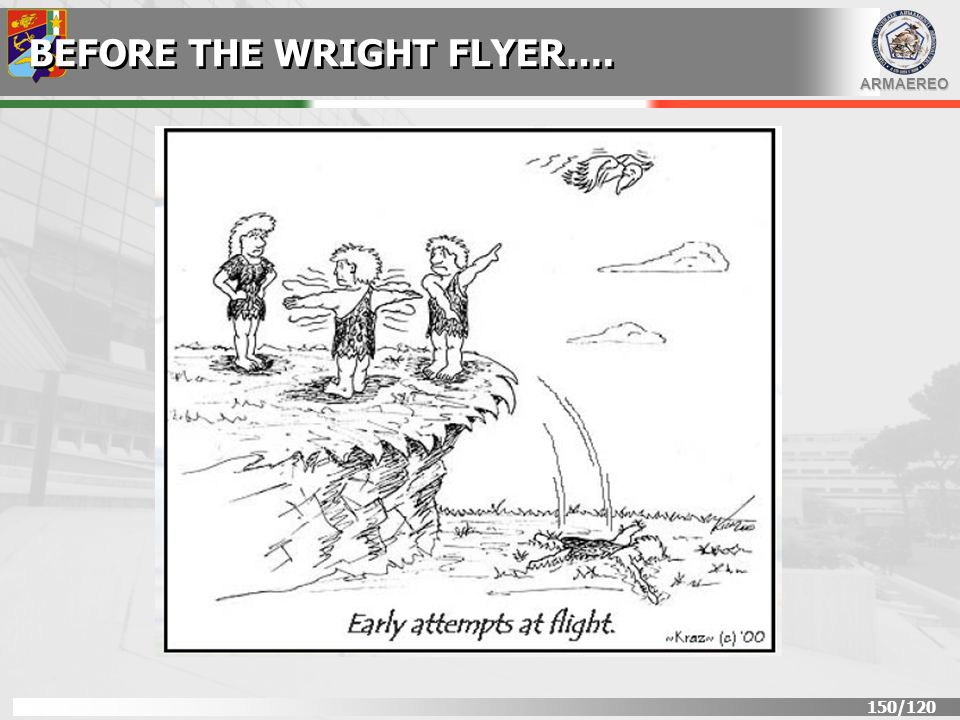BEFORE THE WRIGHT FLYER….