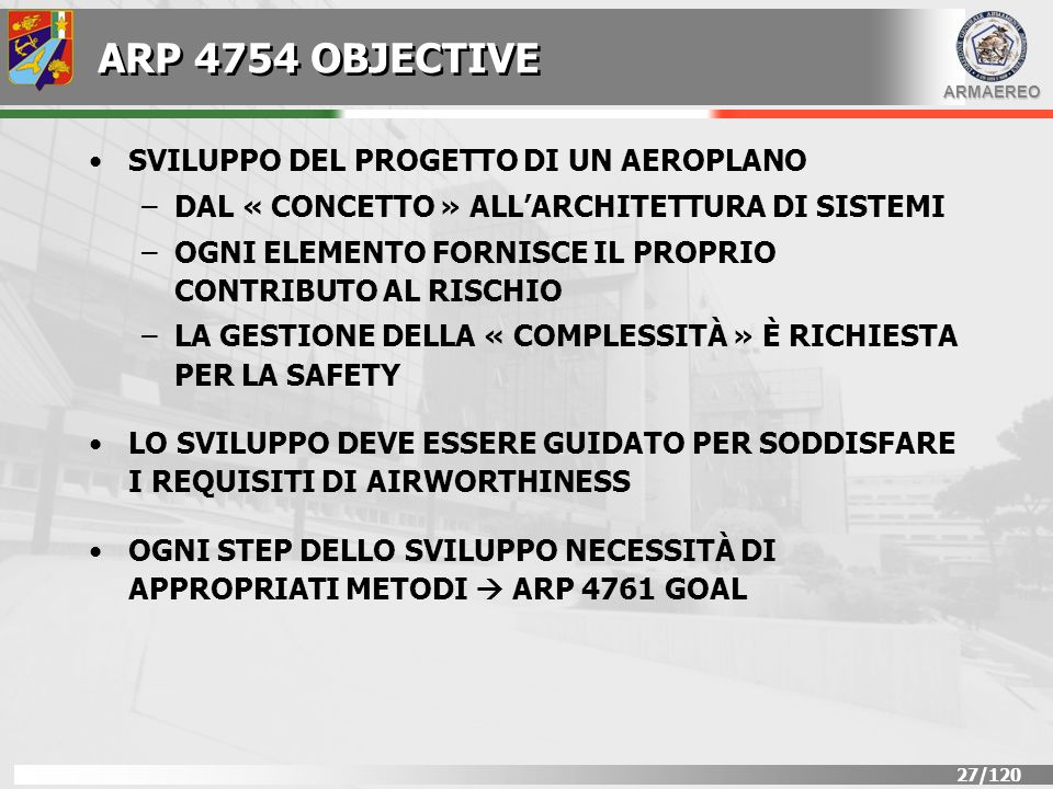 ARP 4754 OBJECTIVE SVILUPPO DEL PROGETTO DI UN AEROPLANO