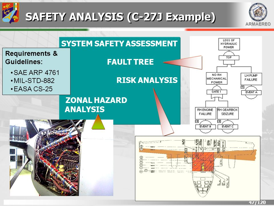 SAFETY ANALYSIS (C-27J Example)