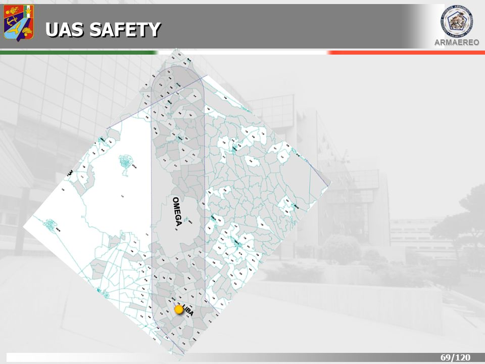 UAS SAFETY