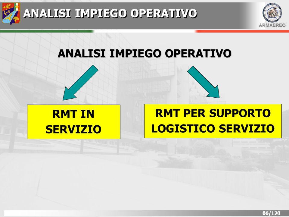 ANALISI IMPIEGO OPERATIVO RMT PER SUPPORTO LOGISTICO SERVIZIO