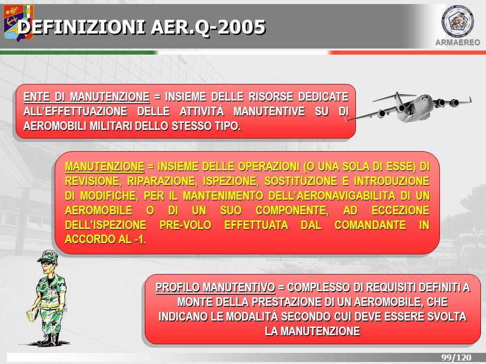 DEFINIZIONI AER.Q-2005
