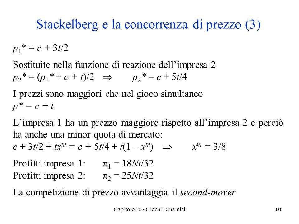 Stackelberg e la concorrenza di prezzo (3)