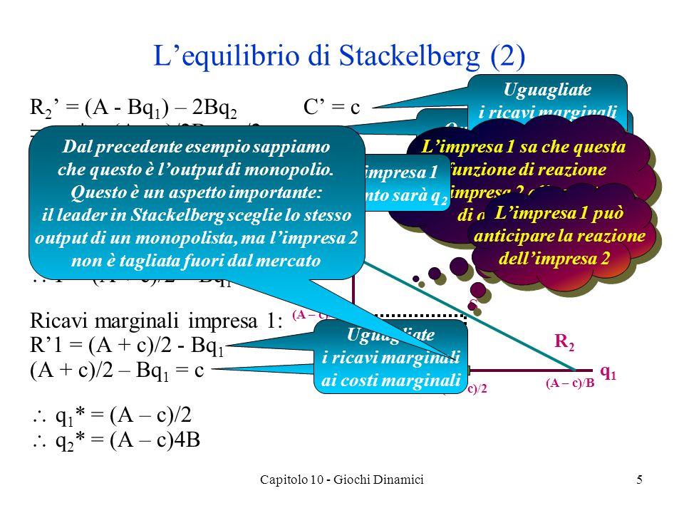 L'equilibrio di Stackelberg (2)