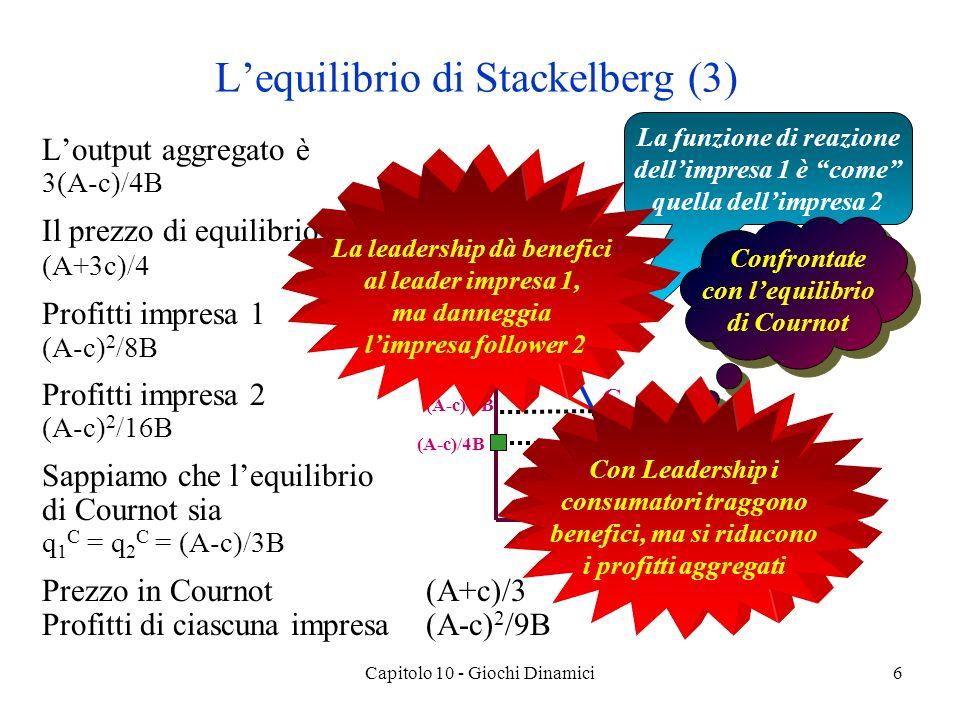 L'equilibrio di Stackelberg (3)