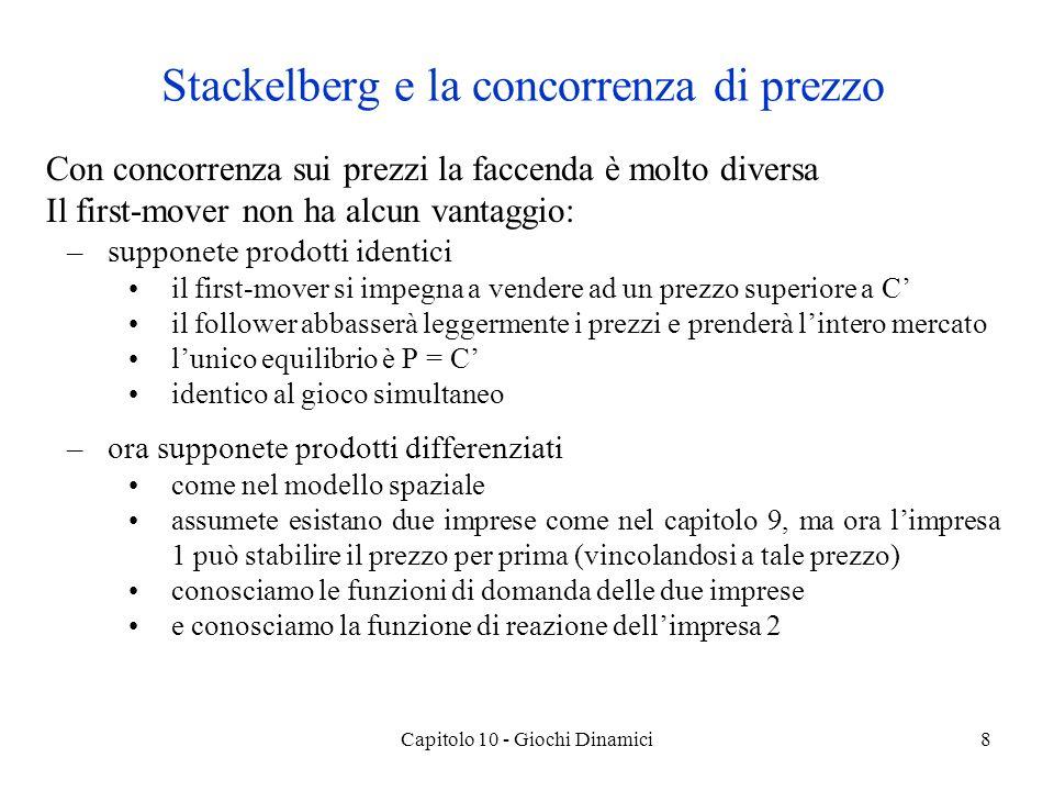 Stackelberg e la concorrenza di prezzo