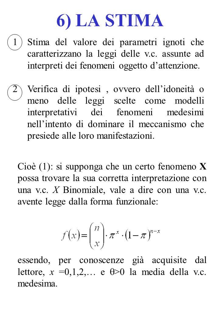 6) LA STIMA Stima del valore dei parametri ignoti che caratterizzano la leggi delle v.c. assunte ad interpreti dei fenomeni oggetto d'attenzione.