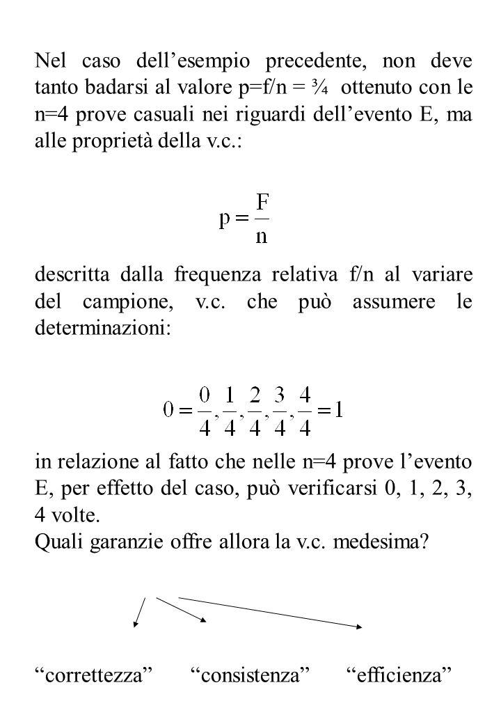 Nel caso dell'esempio precedente, non deve tanto badarsi al valore p=f/n = ¾ ottenuto con le n=4 prove casuali nei riguardi dell'evento E, ma alle proprietà della v.c.: