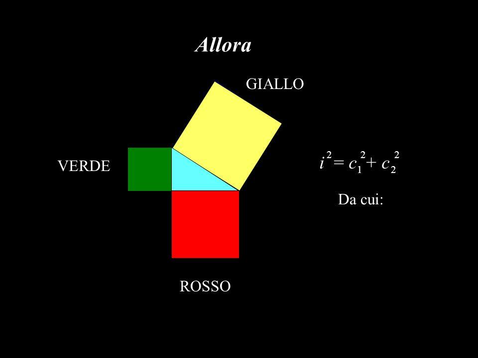 Allora GIALLO i = c + c 2 2 2 VERDE 1 2 Da cui: ROSSO