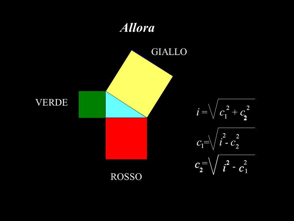 Allora i = c + c c = i - c c c i i c c GIALLO VERDE = - ROSSO 2 2 2 1