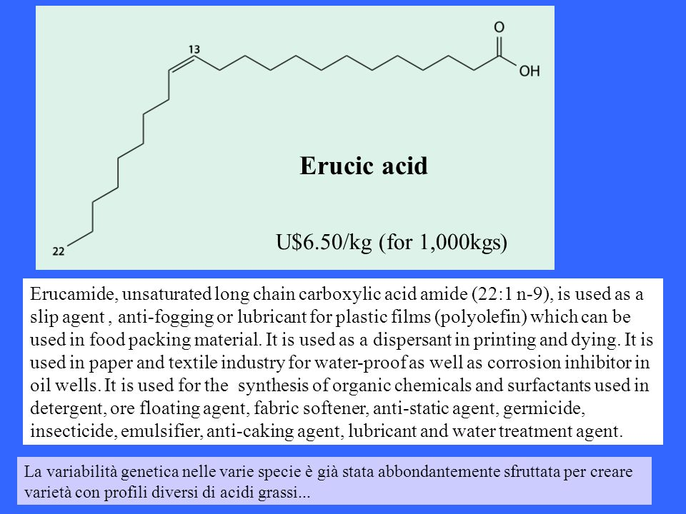 Erucic acid U$6.50/kg (for 1,000kgs)