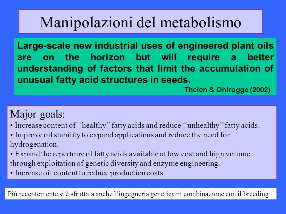 Manipolazioni del metabolismo