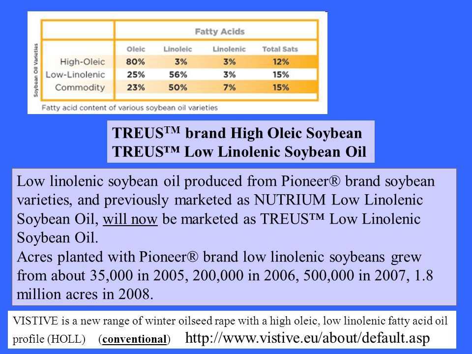 TREUSTM brand High Oleic Soybean TREUS™ Low Linolenic Soybean Oil