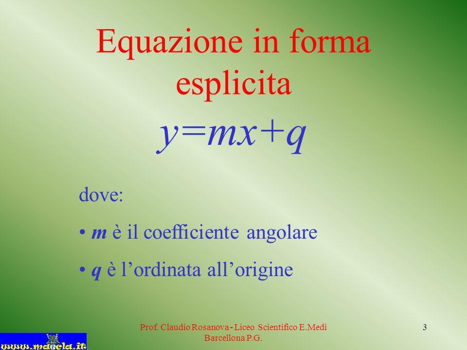 y=mx+q Equazione in forma esplicita dove: m è il coefficiente angolare