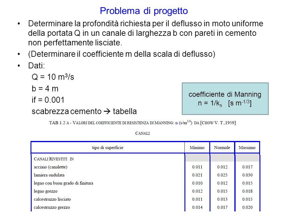 coefficiente di Manning