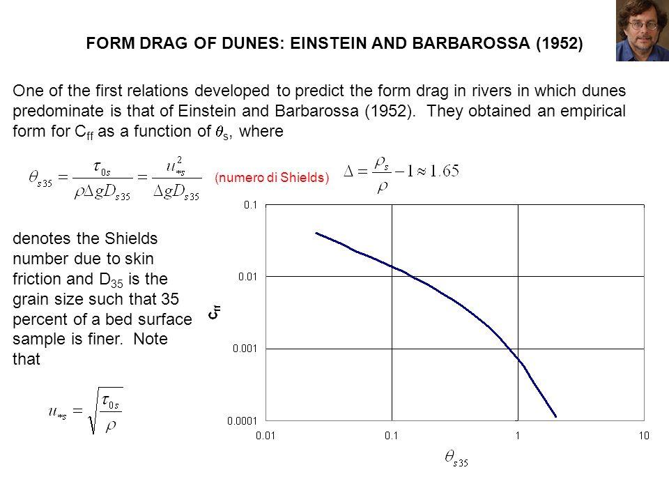 FORM DRAG OF DUNES: EINSTEIN AND BARBAROSSA (1952)
