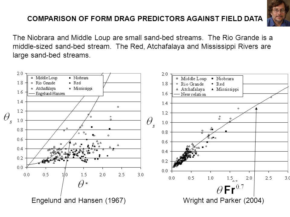 COMPARISON OF FORM DRAG PREDICTORS AGAINST FIELD DATA