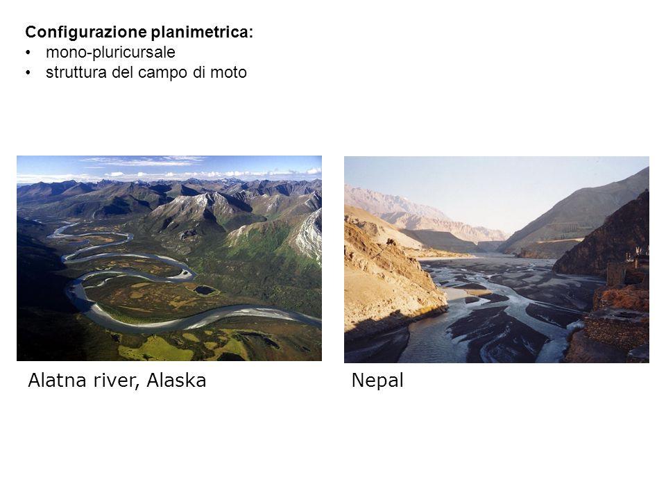 Alatna river, Alaska Nepal Configurazione planimetrica: