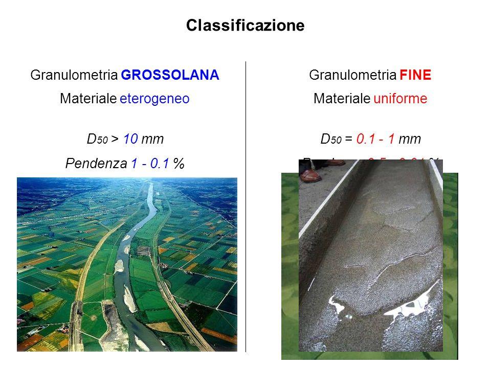 Classificazione Granulometria GROSSOLANA Materiale eterogeneo