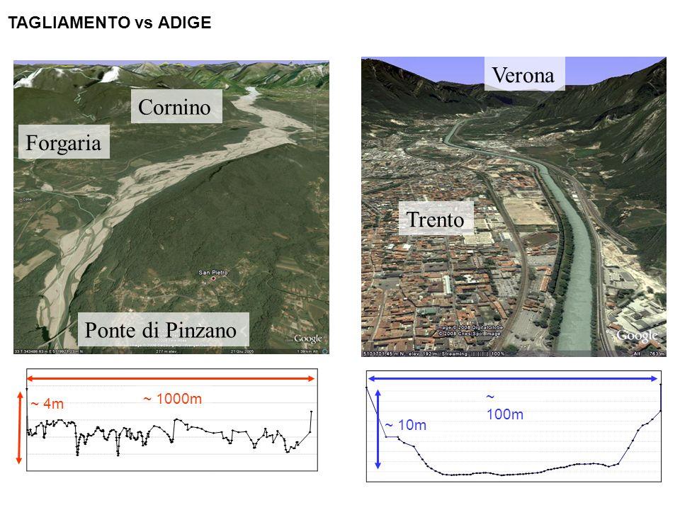 Verona Cornino Forgaria Trento Ponte di Pinzano TAGLIAMENTO vs ADIGE