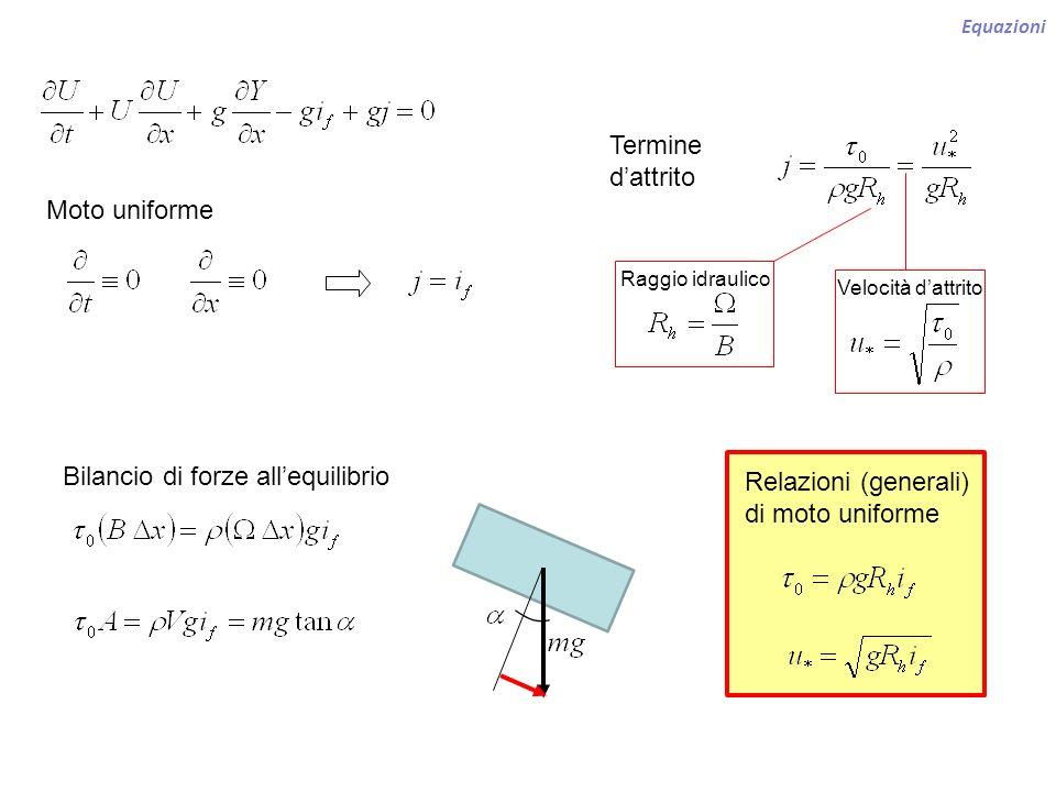 Bilancio di forze all'equilibrio Relazioni (generali) di moto uniforme