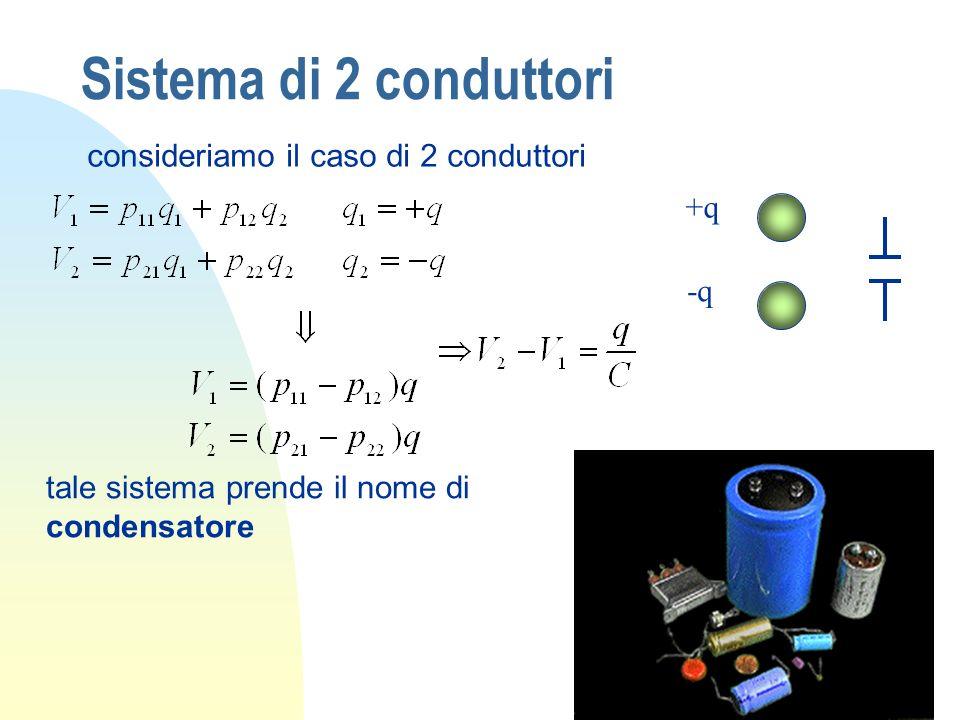 Sistema di 2 conduttori consideriamo il caso di 2 conduttori +q -q