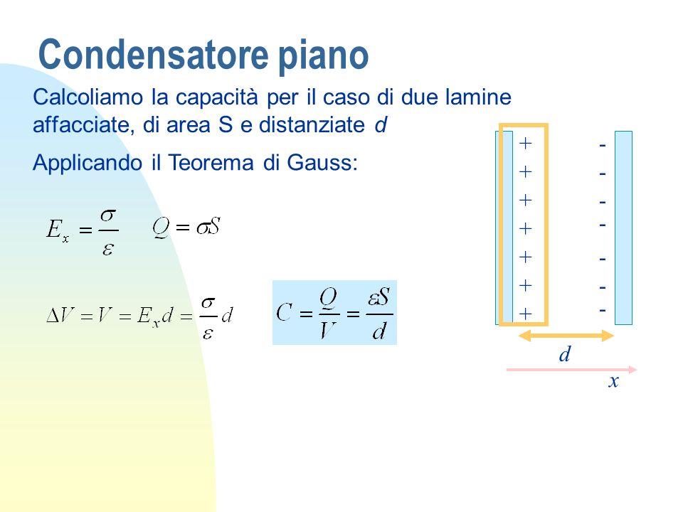 Condensatore piano Calcoliamo la capacità per il caso di due lamine affacciate, di area S e distanziate d.