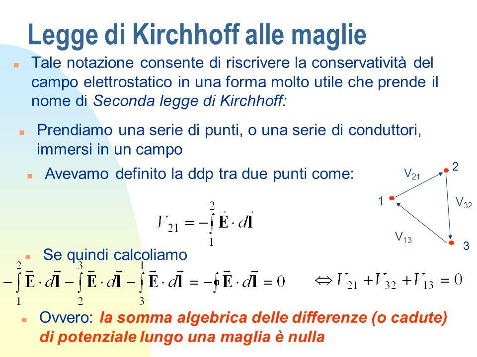 Legge di Kirchhoff alle maglie