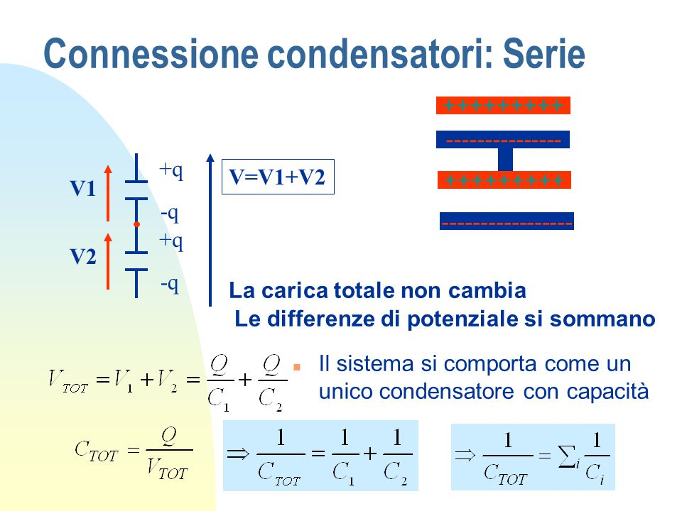 Connessione condensatori: Serie