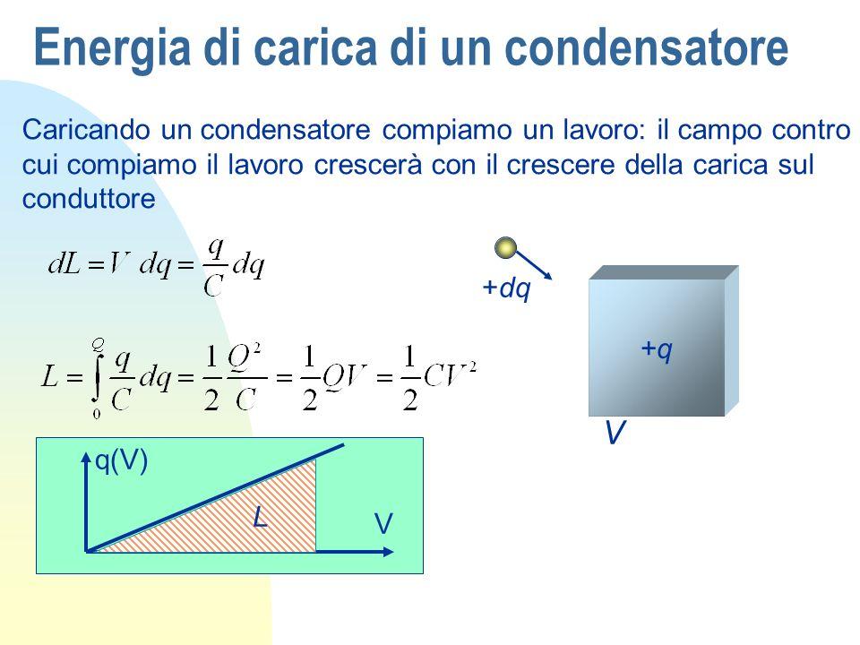 Energia di carica di un condensatore