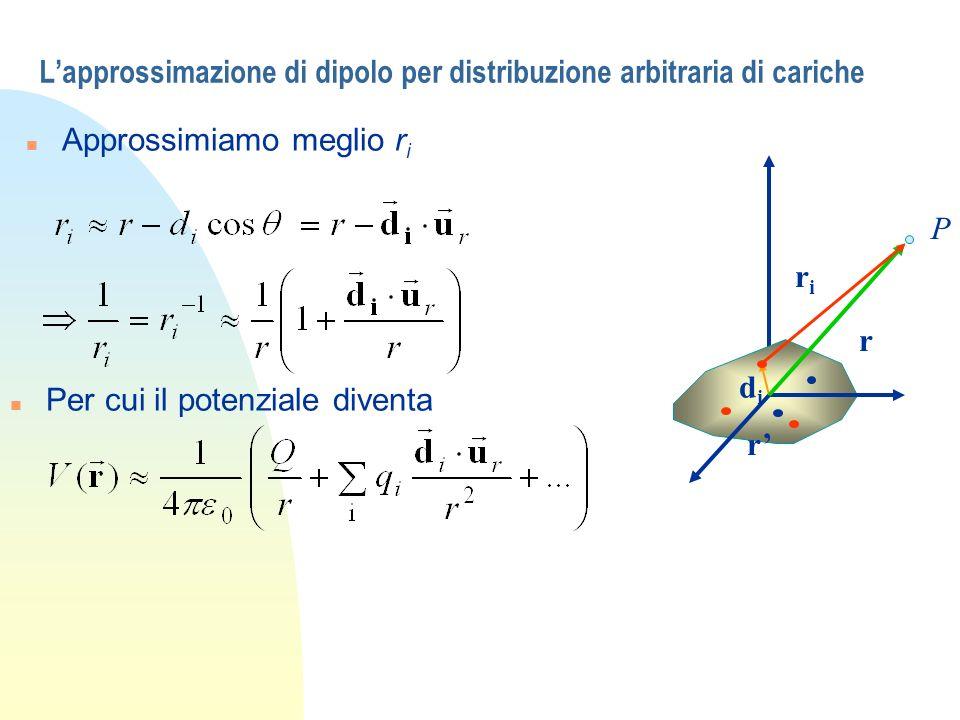 L'approssimazione di dipolo per distribuzione arbitraria di cariche
