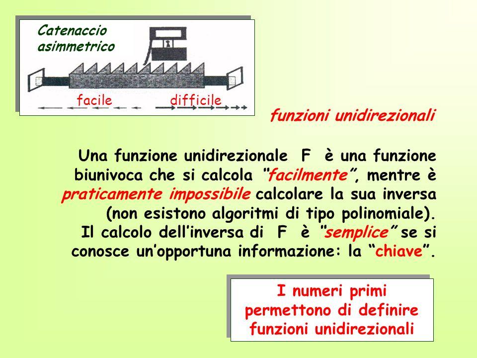 funzioni unidirezionali