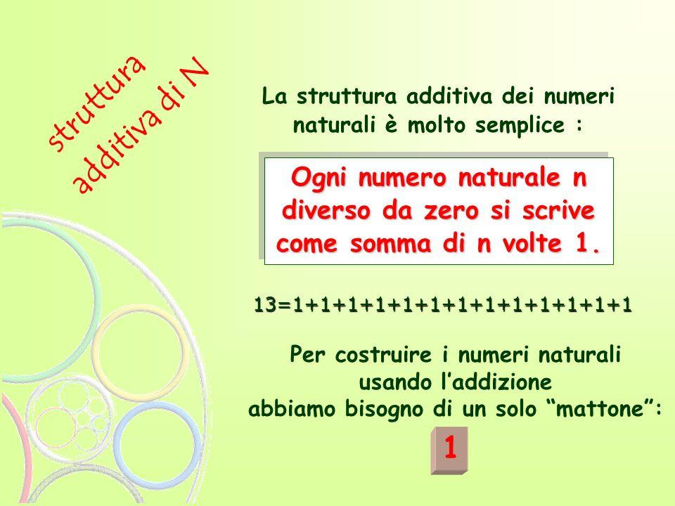 struttura additiva di N 1