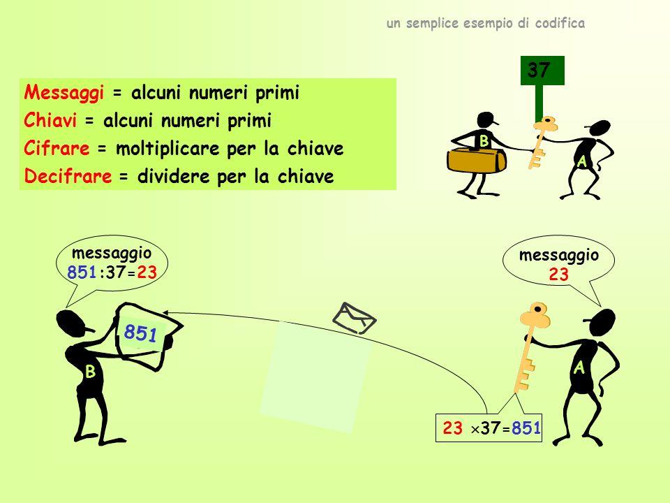 un semplice esempio di codifica
